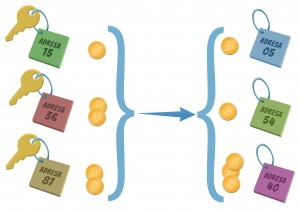 tipovi transakcija n-m